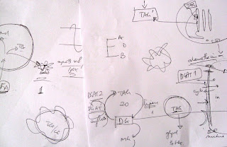 Complicated scribbled diagrams
