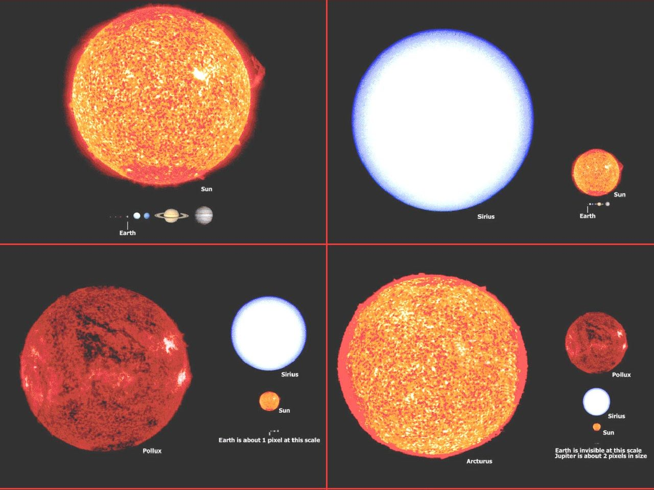 Determining the size of the universe - How It Works