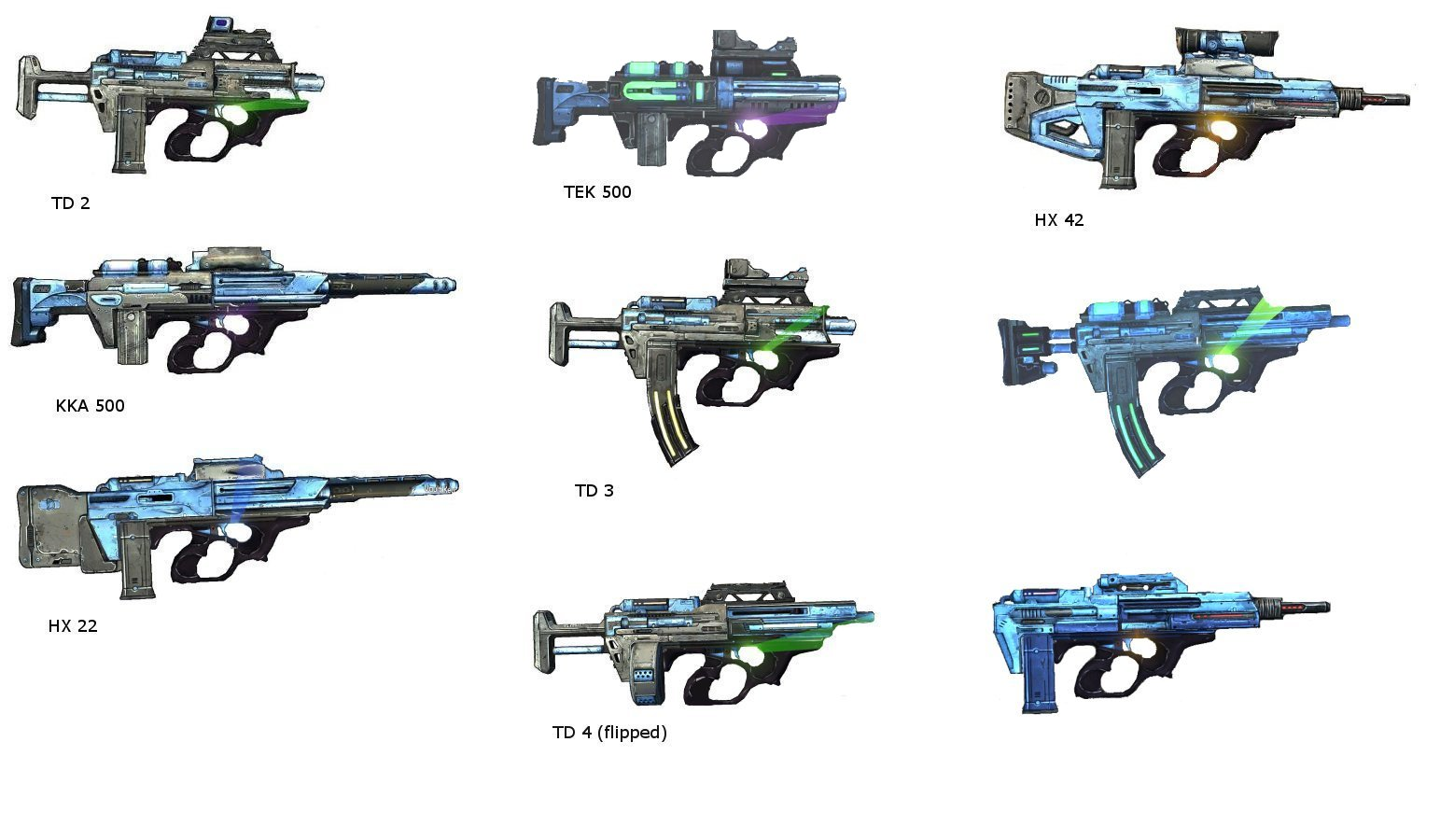 Which Weapon Manufacturer Is Your Favourite And Why Borderlands