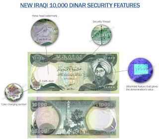 dinar iraq dealer peluang pelaburan dinar iraq anda by john