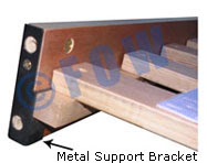 Bracket Supports