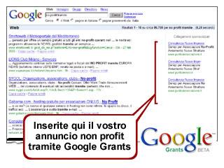 google offre pubblicità gratuita per organizzazioni non profit