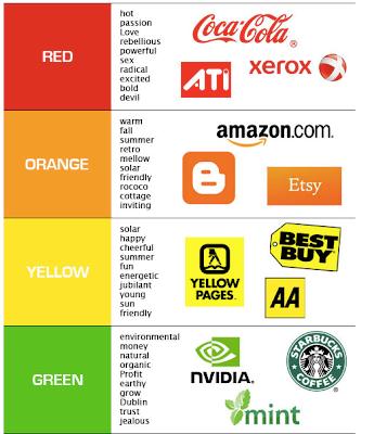 i colori dei brand mondiali