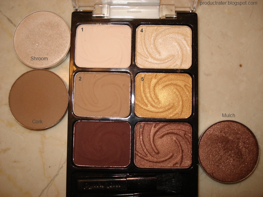 mac neutral eyeshadow palette. Even though I love my MAC