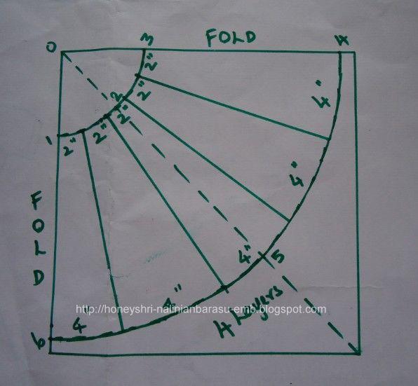 salwar kameez cutting and stitching tutorial pdf