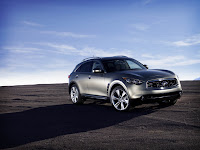 2009 Infiniti FX50 Features & Equipment