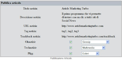 Article Marketing Turbo. Aumentare le visite