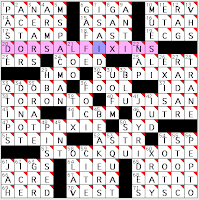 Diary of a Crossword Fiend : Daily Commentary on Crossword Puzzles
