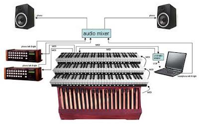 Motore di Ricerca per File Midi - Midi Search Engine