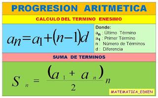 MATEMATICA-EDKEN: SUCESIONES Y PROGRESIONES_edken