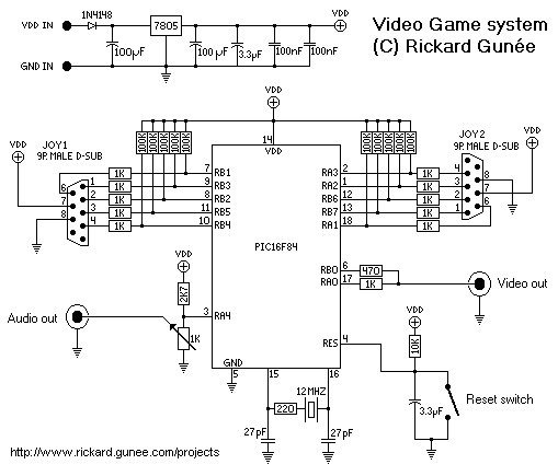 z80 schematic with Pic 16f84 Tetris Video Game on How To Make Ice Cream Play Doh moreover Modem Wiring Diagram Pc Wiring Schematic Pc Auto Wiring Diagram besides Plc Electrical Wiring Diagrams furthermore 2 besides Hardware.
