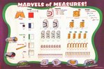 Marvels of Measurement