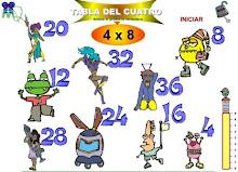 TÁBOA DE MULTIPLICAR X 4