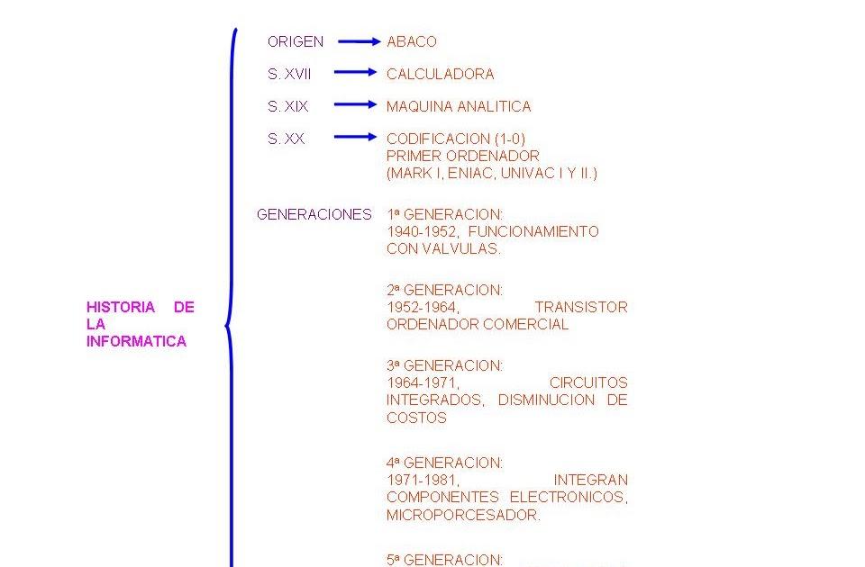 Antecedentes judiciales colombia online dating 2
