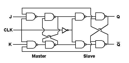 rgpv mca  master jk flip flop circuit diagram