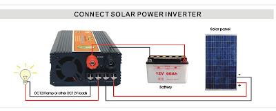 Listrik tenaga matahari dari solar panel 50 w sistem instalasi listrik tenaga surya ada 2 cara yaitu ccuart Choice Image