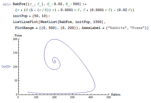 F news f vs mathematica parametric plots mathematica cookbook p520 is an elegant little mathematica program that uses a crude numerical integrator to plot the trajectory of a differential ccuart Gallery
