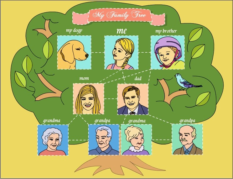 Nicole\'s Free Coloring Pages: My Family Tree * coloring page