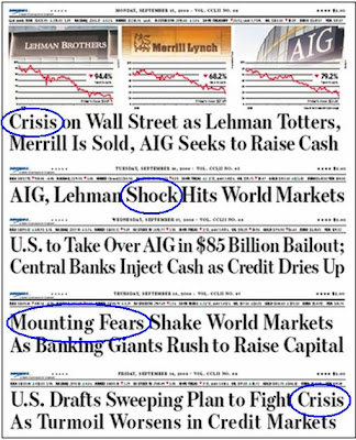 financial headlines 2008