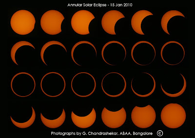 Annular Solar Eclipse Sequence 2010 ABAA