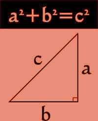 pythagoras theorem discovered by indians