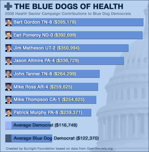 [05_12_blue_dogs_health.png]