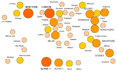 Geocurrents community research beyond westphalia cities as the new scholars at the globalization and world cities gawc research institute in the uk propose the following geographic hierarchy of the global urban network gumiabroncs Images