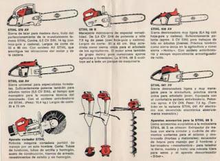 Stihl 08S, 030AV, 041AV, 050AV, 070AV, Tronzadora TS y accesorios