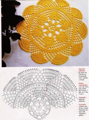 carpetas a crochet paso a paso, carpetas tejidas a crochet, crochet españa, ganchillo muestras, labores crochet, artesanias crochet, crochet y ganchillo, modelos puntillas crochet,