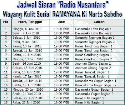"""Jadwal Siaran """"Radio Nusantara"""" 6 s.d. 23 Juni 2010"""