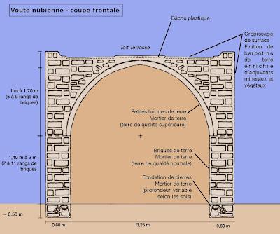 W w w a u t o c o n s t r u c t i o n a t janvier 2010 - Comment construire une maison en terre ...