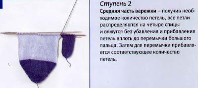 вяжем варежки