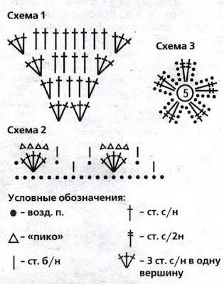 схема чепчика