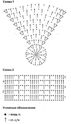 схема берета