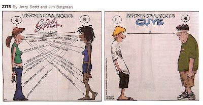 comunicarea non-verbala