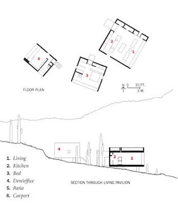 Desert Nomad House architechnophilia: house of the week 028: desert nomad house