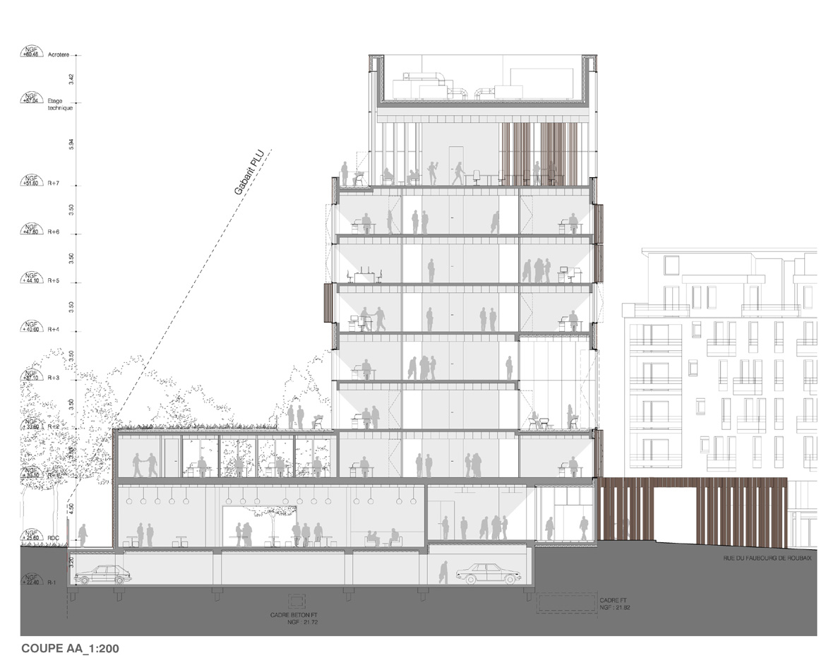 Architechnophilia on the boards lille office building for Architecture zoning