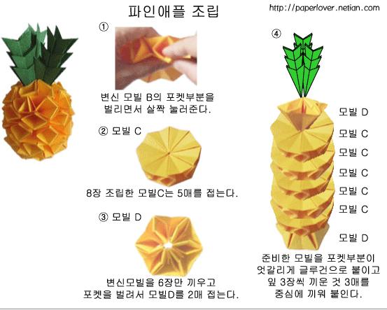 Схема ананаса.