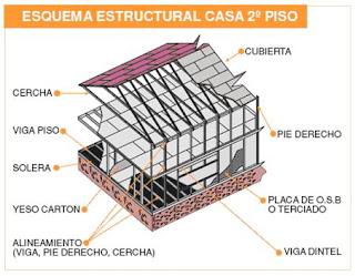 Eficiencia Y Tecnolog A Metalcon Qu Es El Metalc N