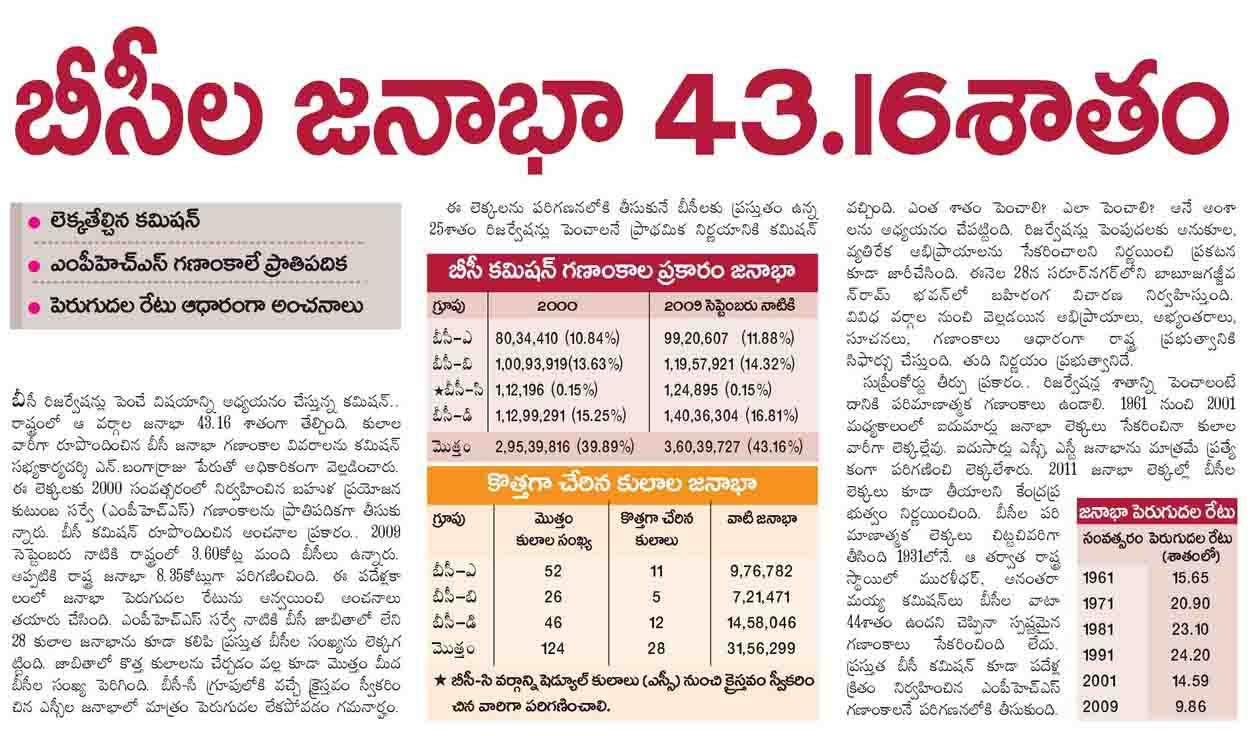 Andhra pradesh history books pdf free download