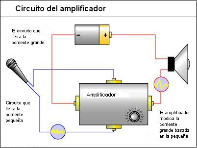 ab box guitar wiring diagram modulo 2 electr  nica cecytem 02 amplificadores  modulo 2 electr  nica cecytem 02 amplificadores