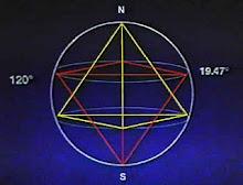 Símbolo de la nueva física hiperdimensional