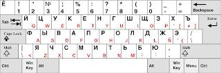 Usenetposts idioma ruso 101 y