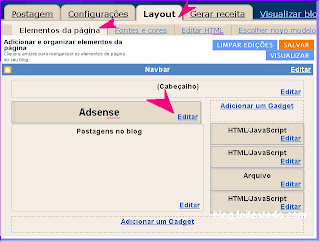 Adsense no blogger acima do titulo do post