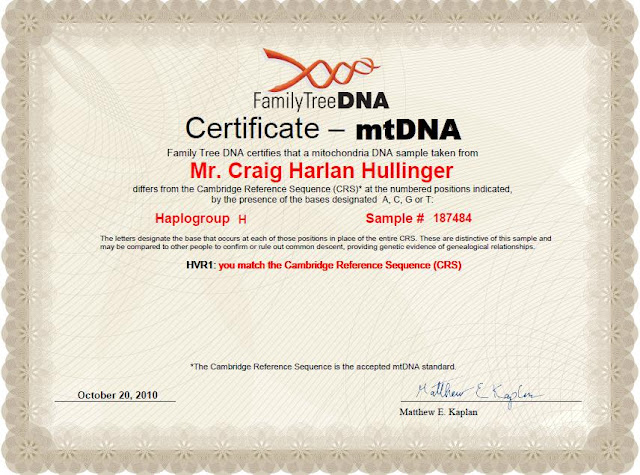 MtDNA Haplogroup