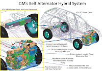 GM BAS System in the Saturn Vue