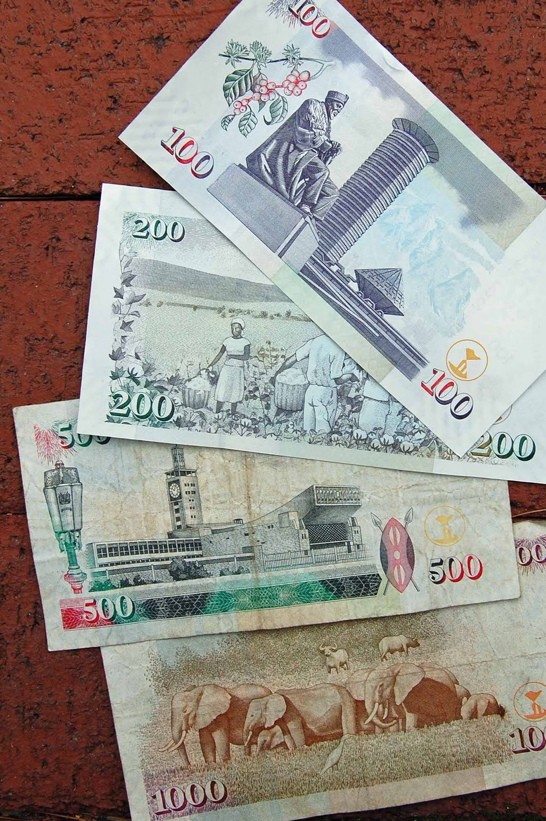 Forex exchange rate kenya