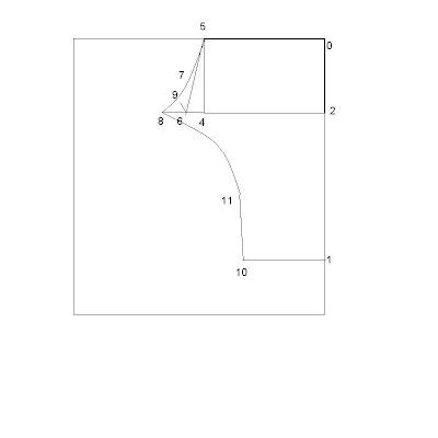 Draft of pant measurement