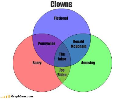Social commentary through pie charts venn diagrams ccuart Gallery