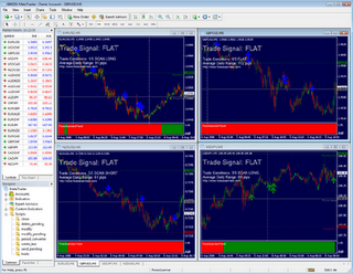 Raghee horner forex trading for maximum profit ebook
